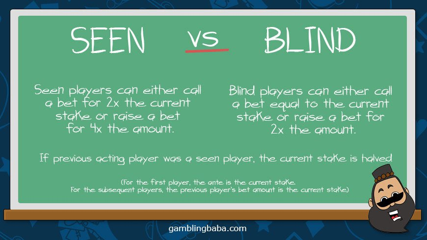 The difference of Blind VS Seen player in Teen patti
