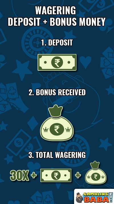 Example of wagering both bonus and deposit