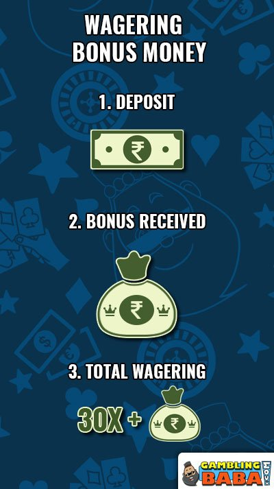 Example of wagering only the bonus money