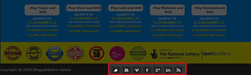Bhagyalakshmi lottery is using fake social media links