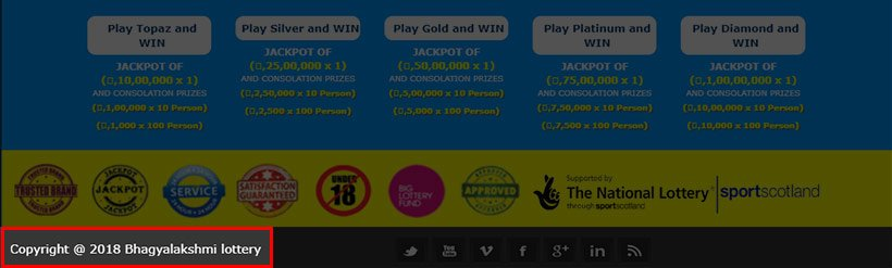 Bhagyalakshmi lottery is fusing old copyright