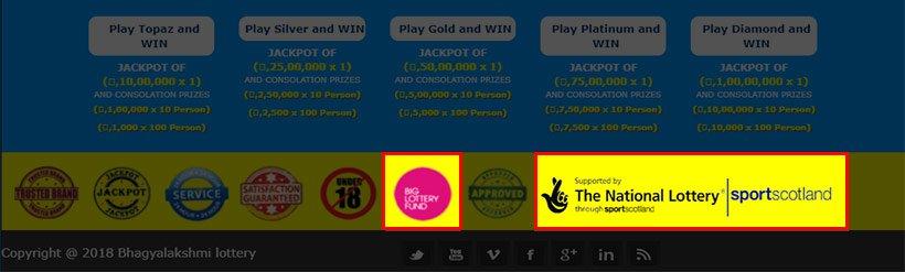 Bhagyalakshmi-lottery no legit association