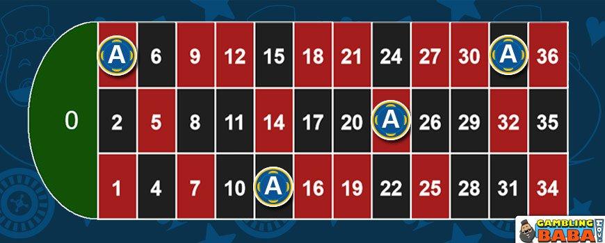 How to place Finale En Plein bet in roulette