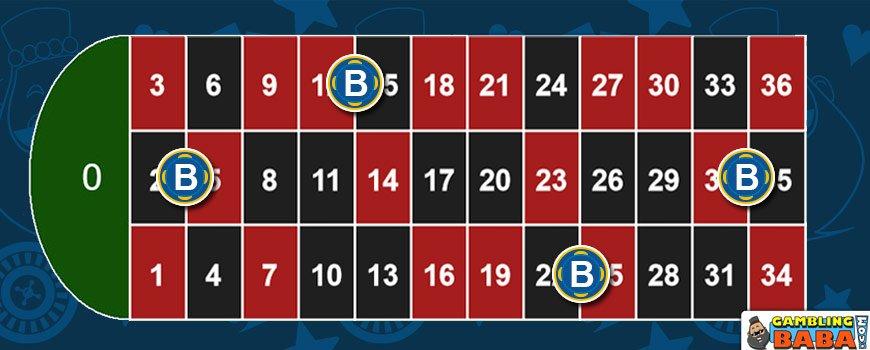 Finales a-Cheva roulette betl