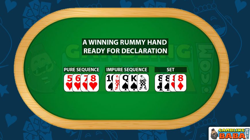 A winning rummy hand with a pure sequence