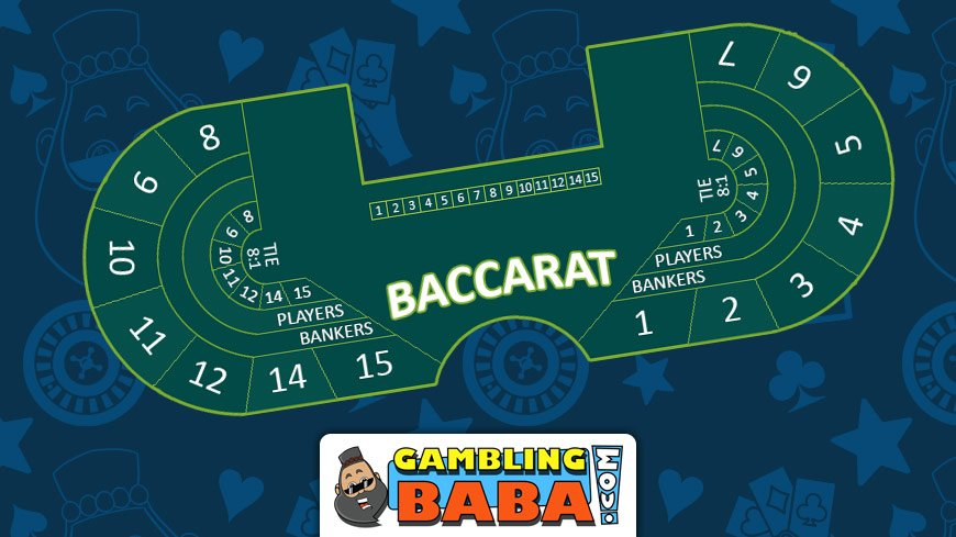 How Many Betting Positions Are There on a Baccarat Table?