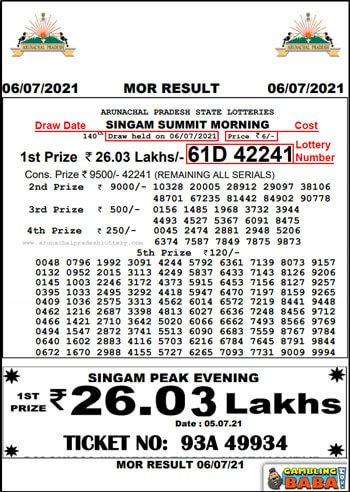 Arunachal Pradesh State lottery ticket