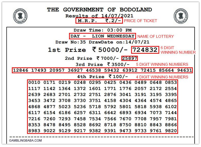 government of bodoland lottery result sheet