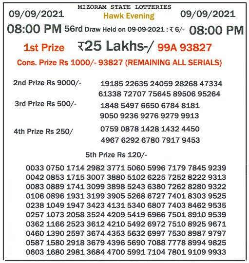 hawk-evening-Mizoran-state-lottery