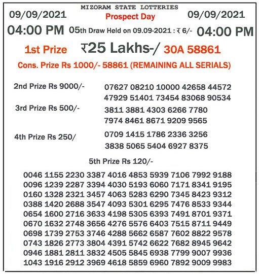 prospect-day-Mizoran-state-lottery