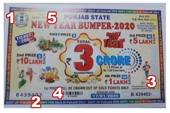 punjab-state-lottery-bumper-ticket-
